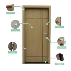 Предимства входни врати FeRi